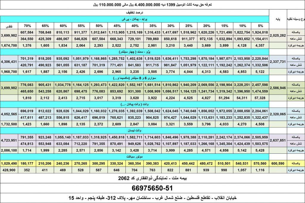 جدول نرخ بیمه نامه شخص ثالث در سال 99 مربوط به ماه های عادی و حرام به همراه درصد تخفیف بیمه ملت نمایندگی 2062